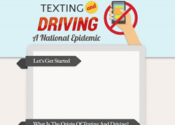Texting and Driving A National Epidemic